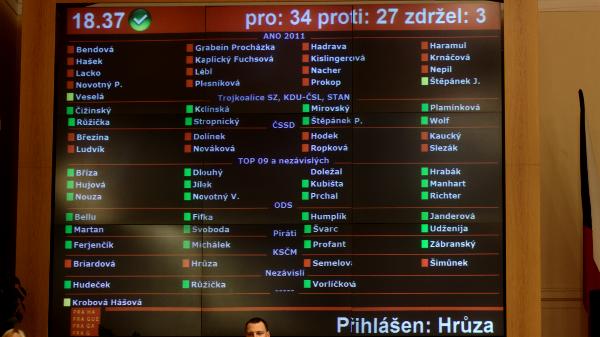 Piráti prosadili odvolání předsedy výboru pro územní plán, Jana Slezáka