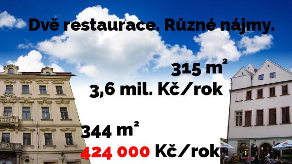 Dvě restaurace na jednom náměstíčku mají nájem od Prahy. Výše nájemného se liší o řád