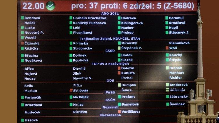 Zastupitelstvo schválilo návrh Pirátů a dalších zastupitelů: Mariánský sloup na Staroměstském náměstí nebude!