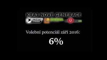 Výsledek krajských voleb