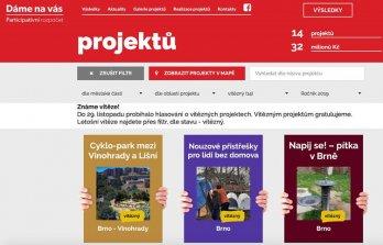 Piráti předkládají v Prostějově návrh na participační rozpočet